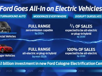 Ford Goes All Electric